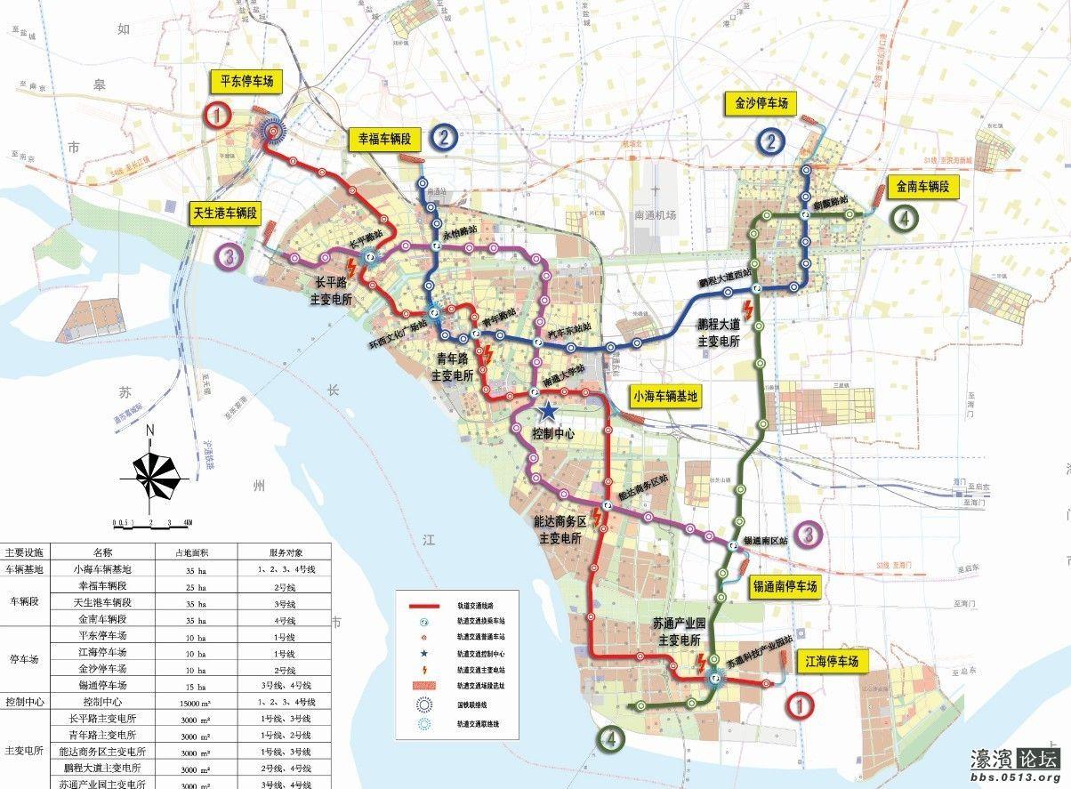 南通地铁规划图