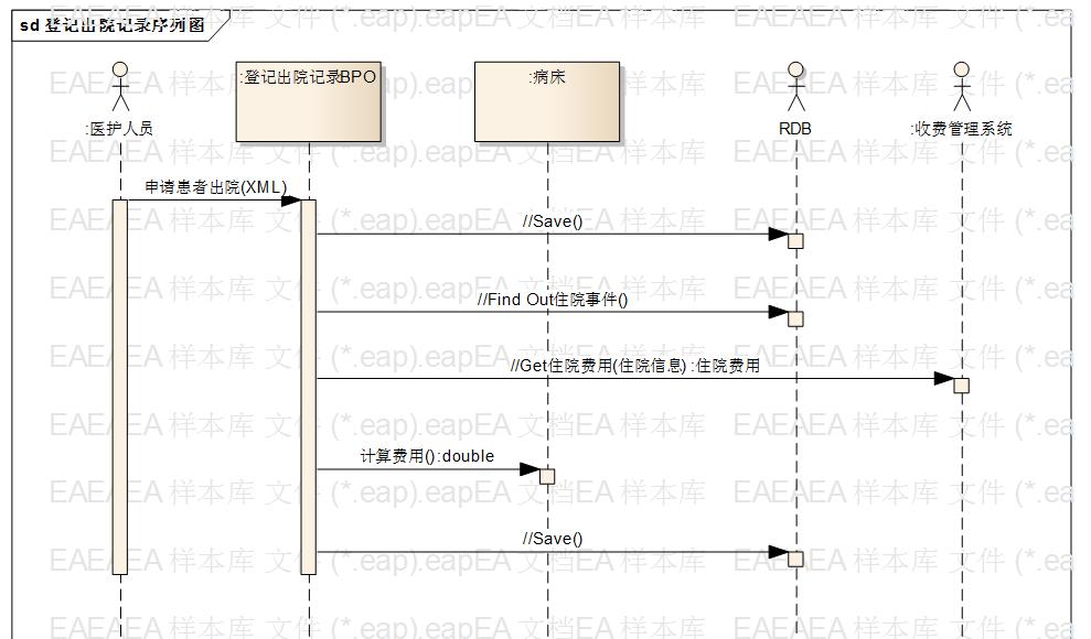 3daf21bd-2f04-3983-a537-c9652d28a7fc