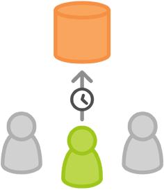 git-workflow-feature-branch-3