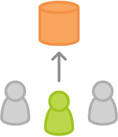 git-workflow-feature-branch-6
