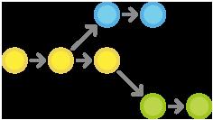 git-workflow-feature_branch