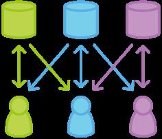git-workflow-forking