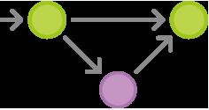 git-workflow-gitflow-enduserbug