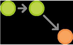 git-workflow-release-cycle-5createdev