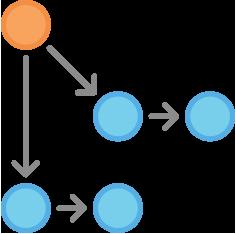 git-workflow-release-cycle-6maryjohnbeginnew
