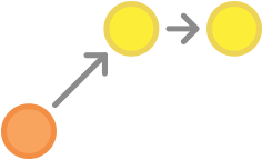 git-workflow-release-cycle-8maryprepsrelease