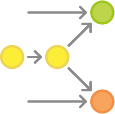 git-workflow-release-cycle-9maryfinishes