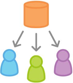 git-workflow-svn-clone