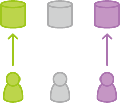 git-workflows-forking-5