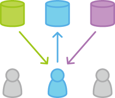 git-workflows-forking-6